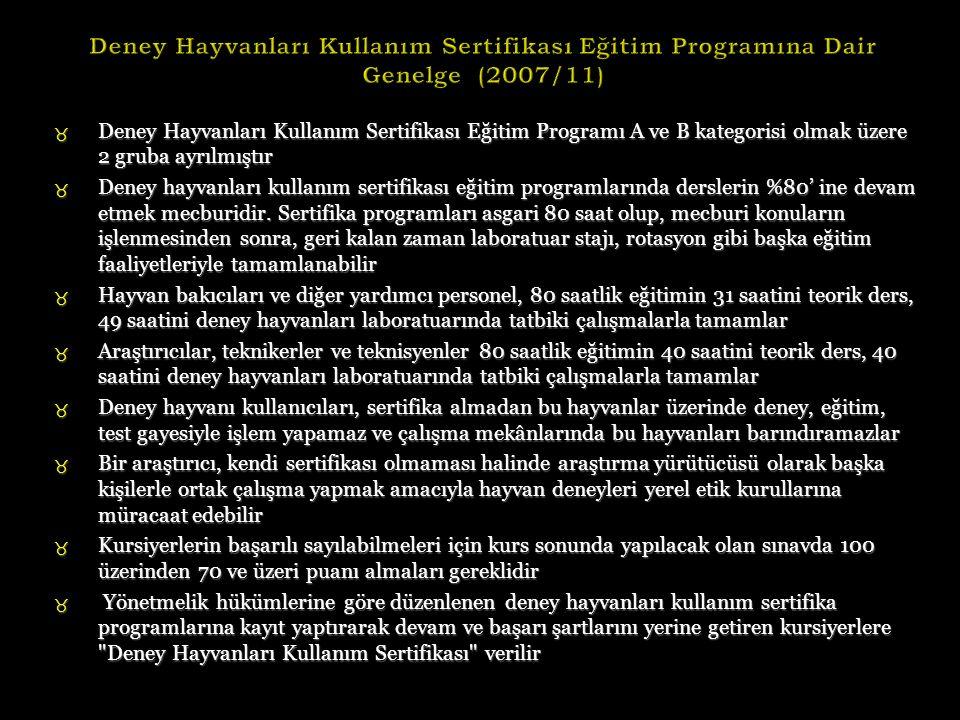 Deney Hayvanları Kullanım Sertifikası Eğitim Programına Dair Genelge (2007/11)