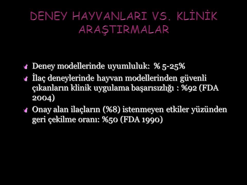 DENEY HAYVANLARI VS. KLİNİK ARAŞTIRMALAR