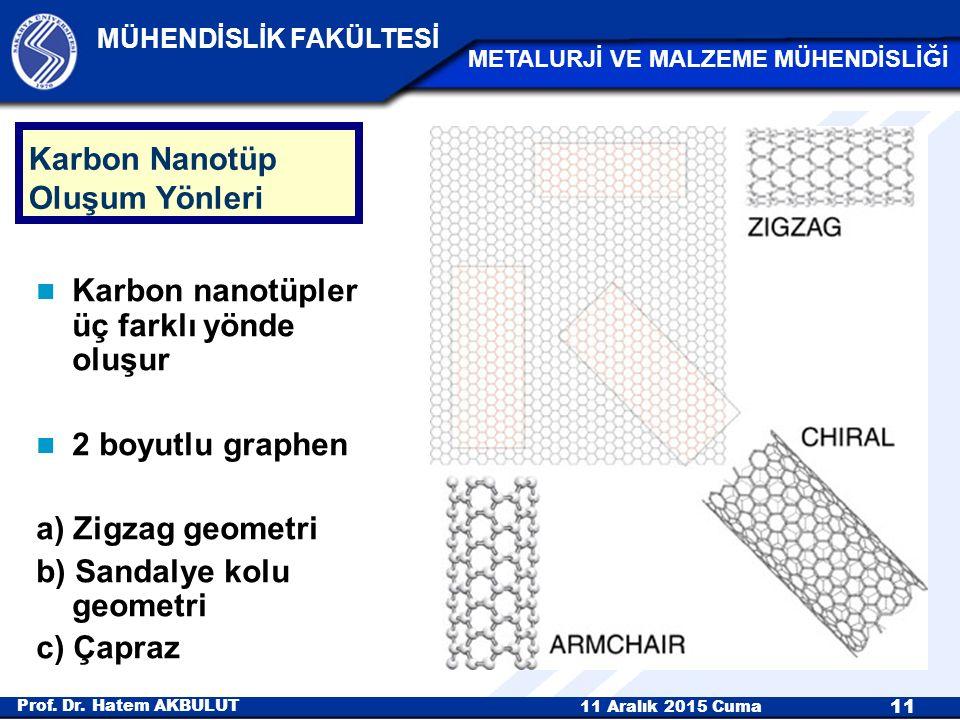 Karbon Nanotüp Oluşum Yönleri