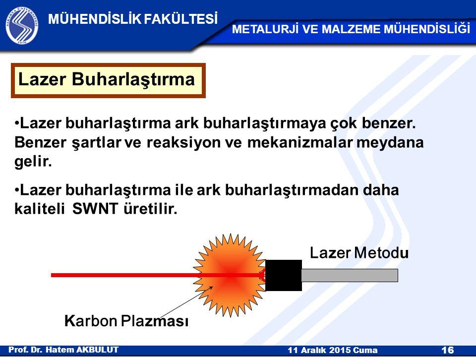 Lazer Buharlaştırma Lazer buharlaştırma ark buharlaştırmaya çok benzer. Benzer şartlar ve reaksiyon ve mekanizmalar meydana gelir.