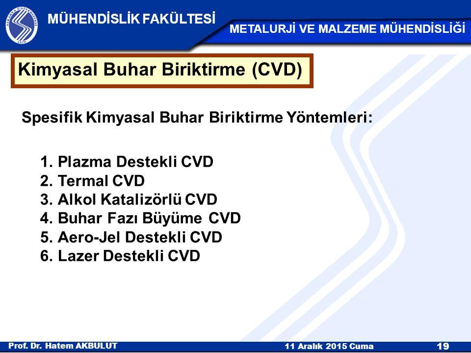 Kimyasal Buhar Biriktirme (CVD)
