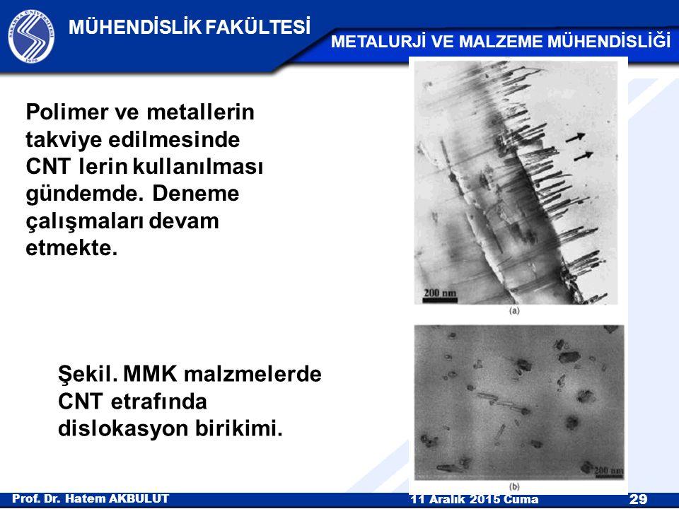 Polimer ve metallerin takviye edilmesinde CNT lerin kullanılması gündemde. Deneme çalışmaları devam etmekte.