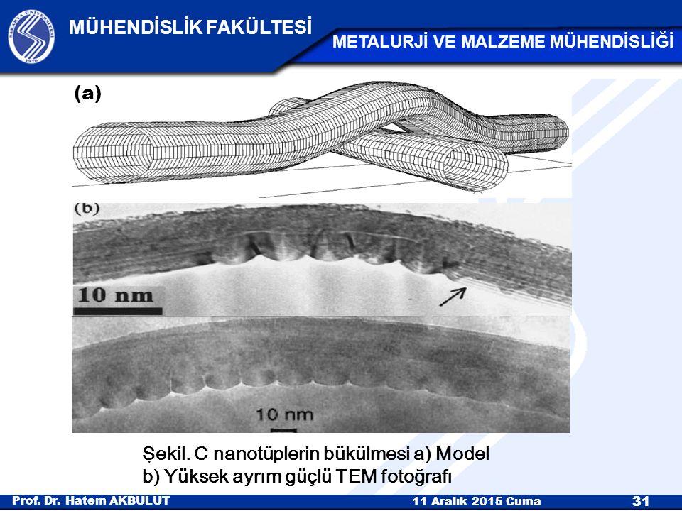 (a) Şekil. C nanotüplerin bükülmesi a) Model b) Yüksek ayrım güçlü TEM fotoğrafı