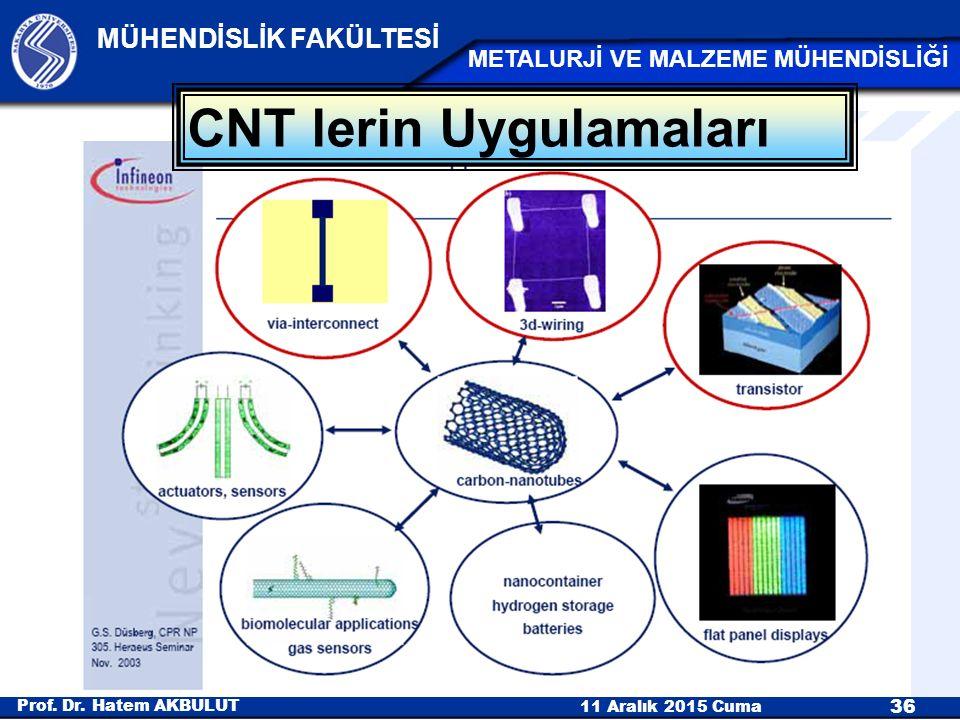 CNT lerin Uygulamaları