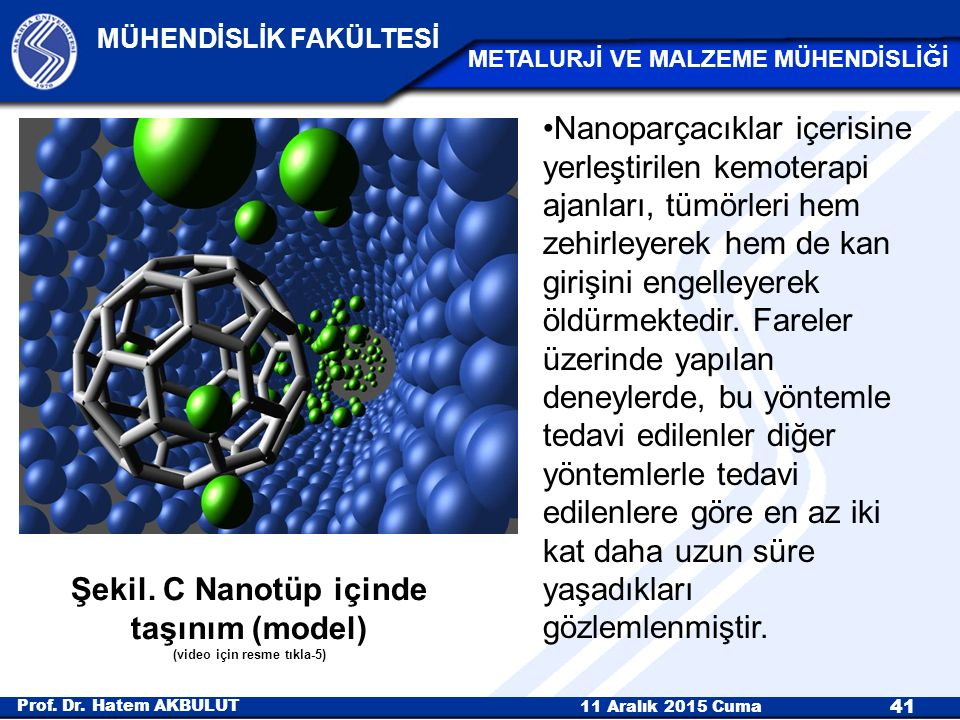 Şekil. C Nanotüp içinde taşınım (model) (video için resme tıkla-5)