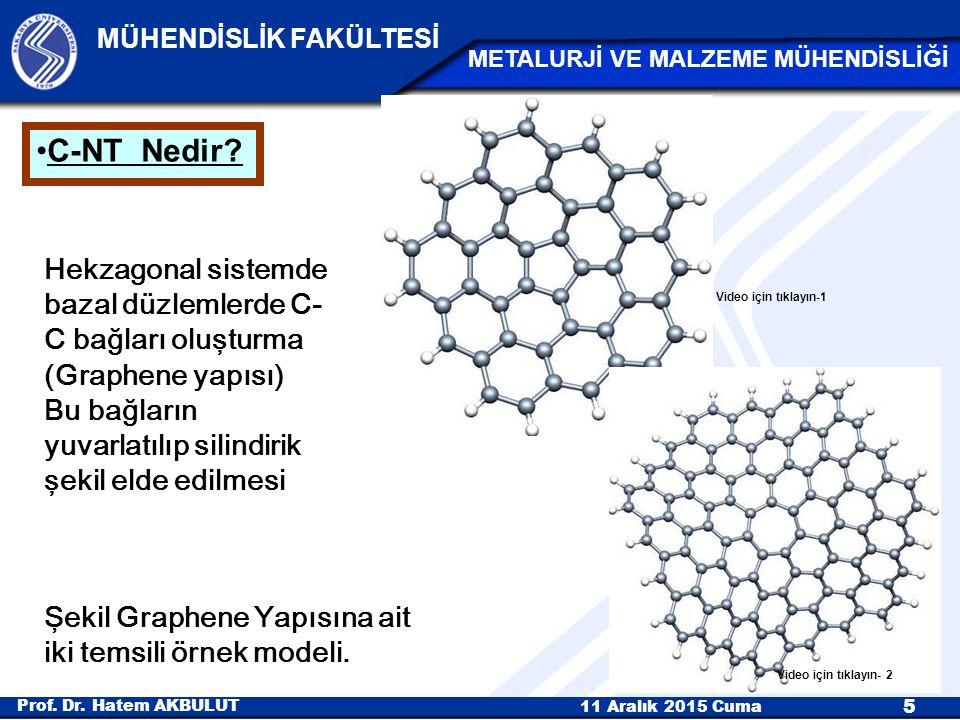 C-NT Nedir Hekzagonal sistemde bazal düzlemlerde C-C bağları oluşturma (Graphene yapısı) Bu bağların yuvarlatılıp silindirik şekil elde edilmesi.