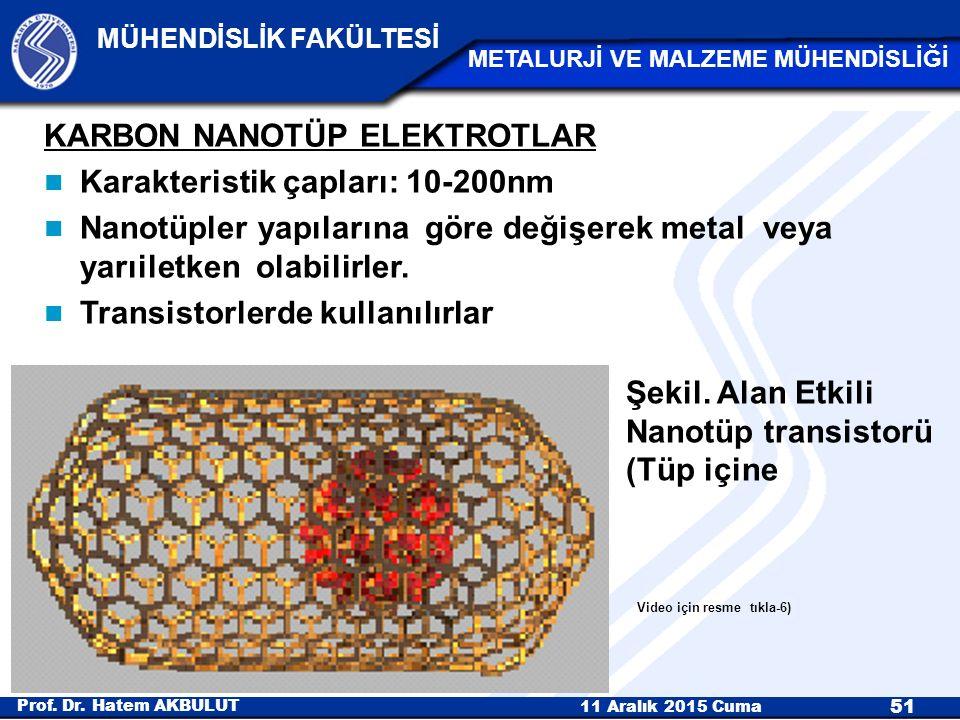 KARBON NANOTÜP ELEKTROTLAR Karakteristik çapları: 10-200nm