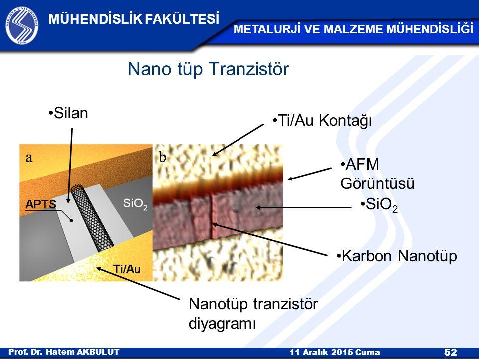 Nano tüp Tranzistör Silan Ti/Au Kontağı AFM Görüntüsü SiO2