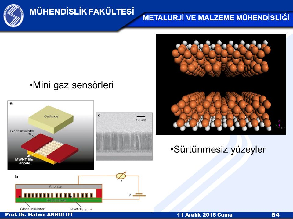 Mini gaz sensörleri Sürtünmesiz yüzeyler