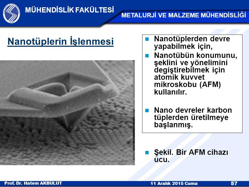 Nanotüplerin İşlenmesi