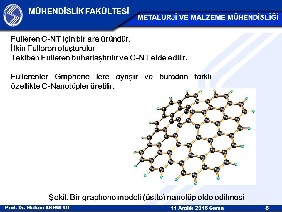 Fulleren C-NT için bir ara üründür.