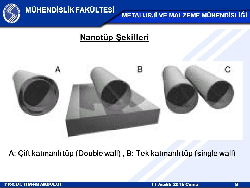 A: Çift katmanlı tüp (Double wall) , B: Tek katmanlı tüp (single wall)