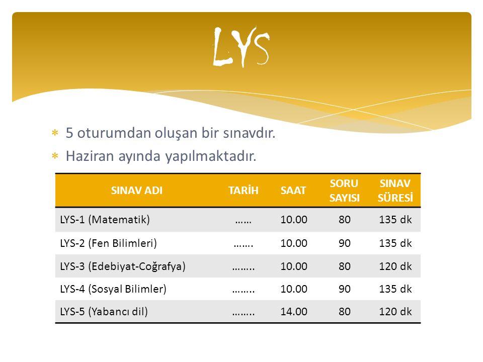 LYS 5 oturumdan oluşan bir sınavdır. Haziran ayında yapılmaktadır.