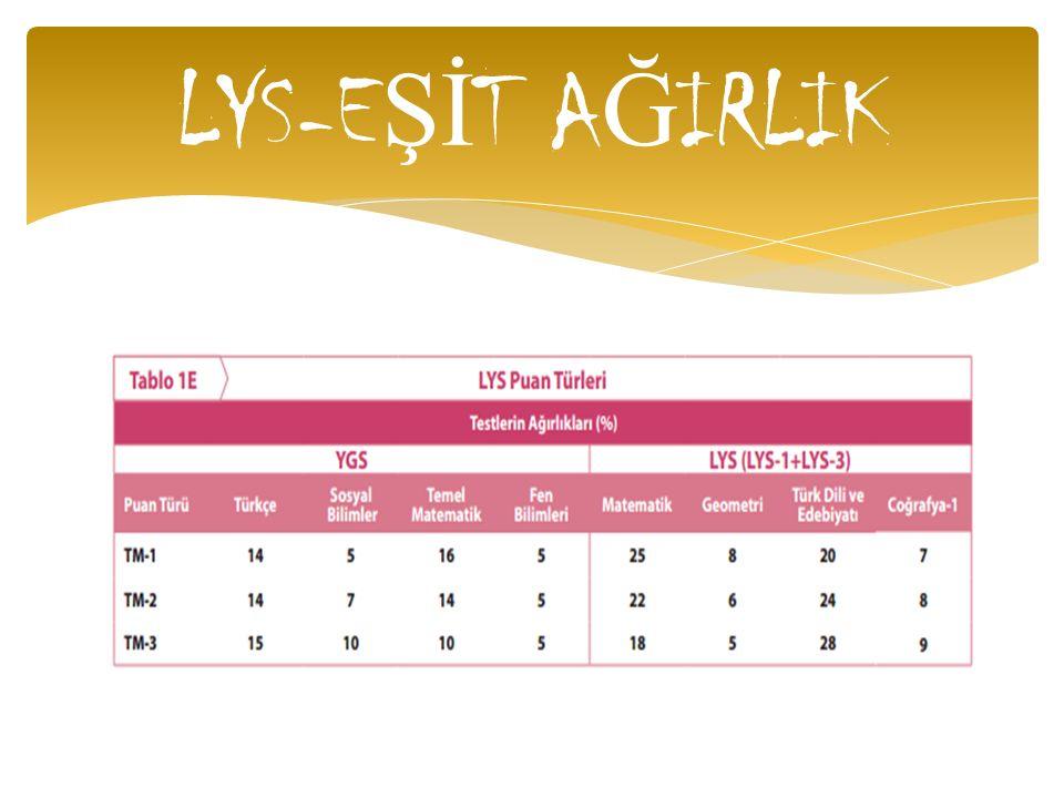 LYS-EŞİT AĞIRLIK