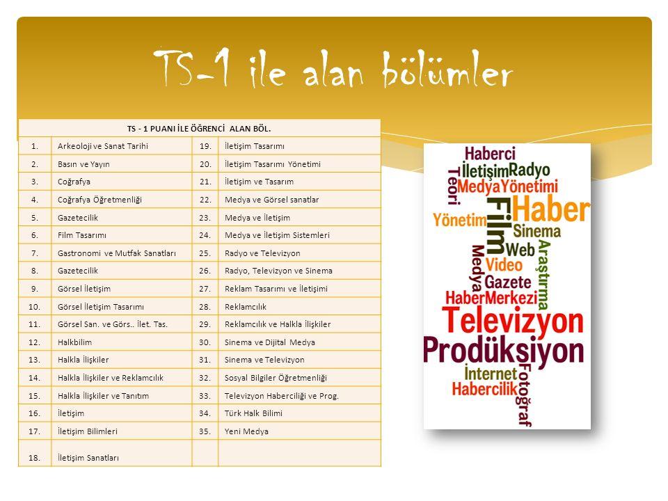 TS - 1 PUANI İLE ÖĞRENCİ ALAN BÖL.