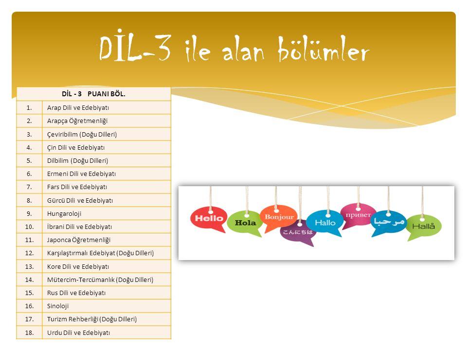 DİL-3 ile alan bölümler DİL - 3 PUANI BÖL. 1. Arap Dili ve Edebiyatı