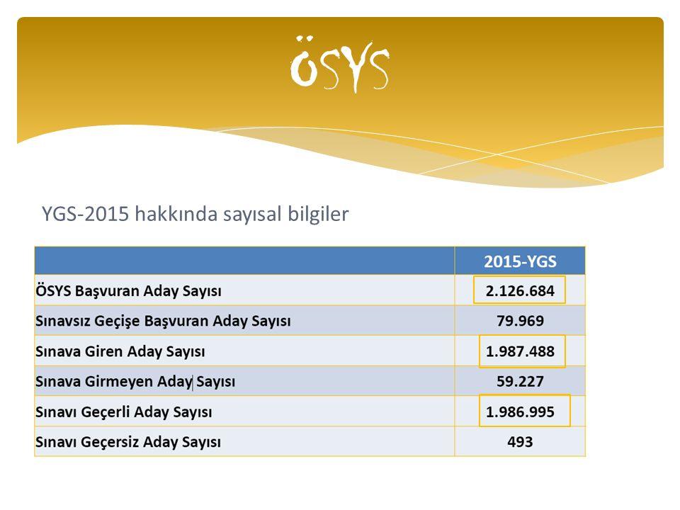 ÖSYS YGS-2015 hakkında sayısal bilgiler