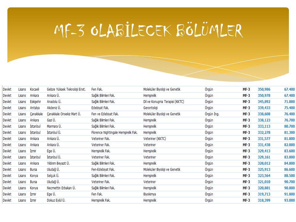 MF-3 OLABİLECEK BÖLÜMLER