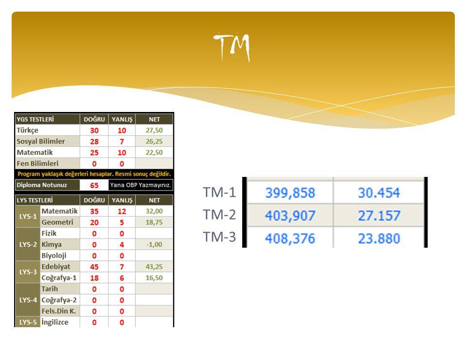 TM TM-1 TM-2 TM-3