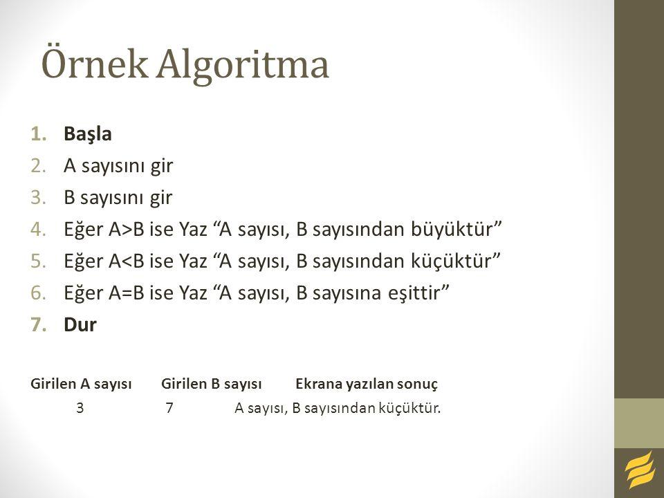 Örnek Algoritma Başla A sayısını gir B sayısını gir