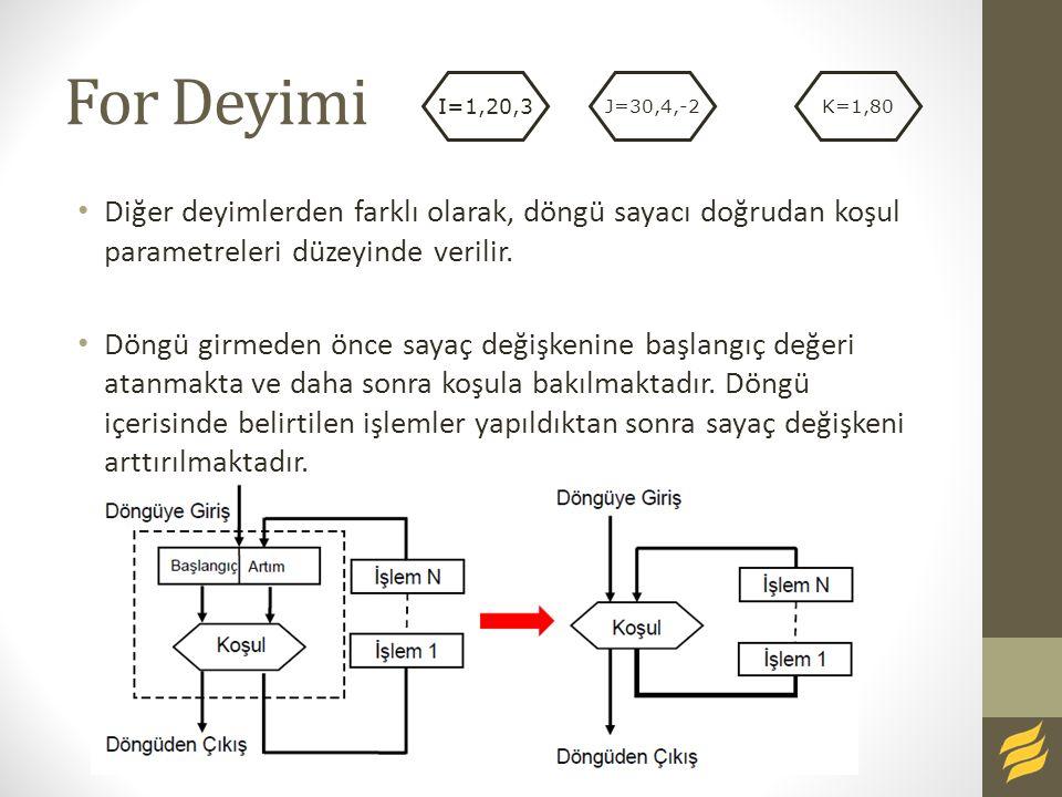 For Deyimi I=1,20,3. J=30,4,-2. K=1,80. Diğer deyimlerden farklı olarak, döngü sayacı doğrudan koşul parametreleri düzeyinde verilir.