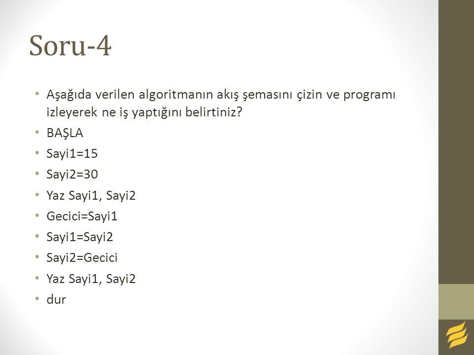 Soru-4 Aşağıda verilen algoritmanın akış şemasını çizin ve programı izleyerek ne iş yaptığını belirtiniz