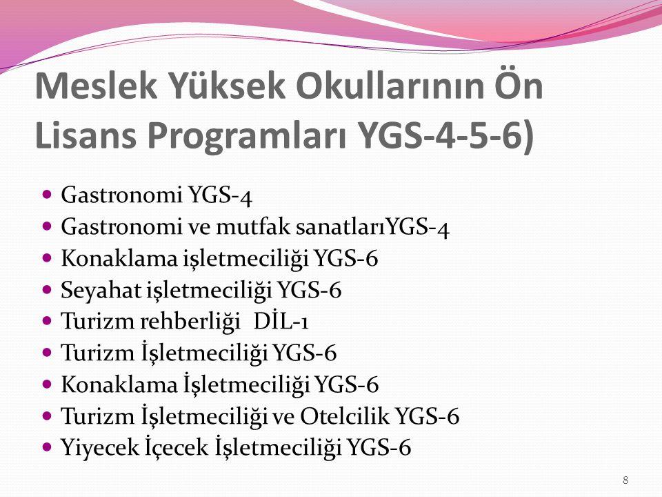 Meslek Yüksek Okullarının Ön Lisans Programları YGS-4-5-6)