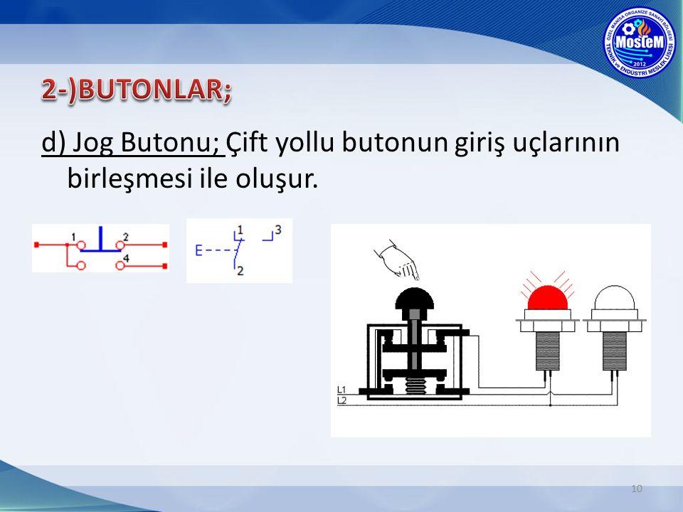 2-)BUTONLAR; d) Jog Butonu; Çift yollu butonun giriş uçlarının birleşmesi ile oluşur.