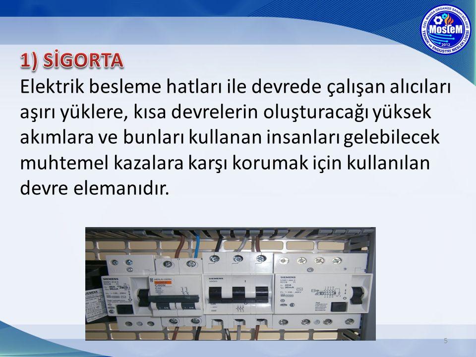 1) SİGORTA