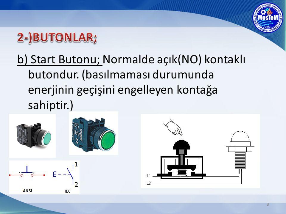 2-)BUTONLAR; b) Start Butonu; Normalde açık(NO) kontaklı butondur.