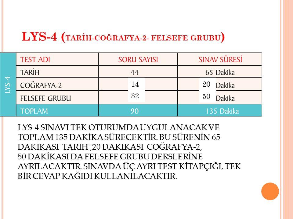 LYS-4 (TARİH-COĞRAFYA-2- FELSEFE GRUBU)