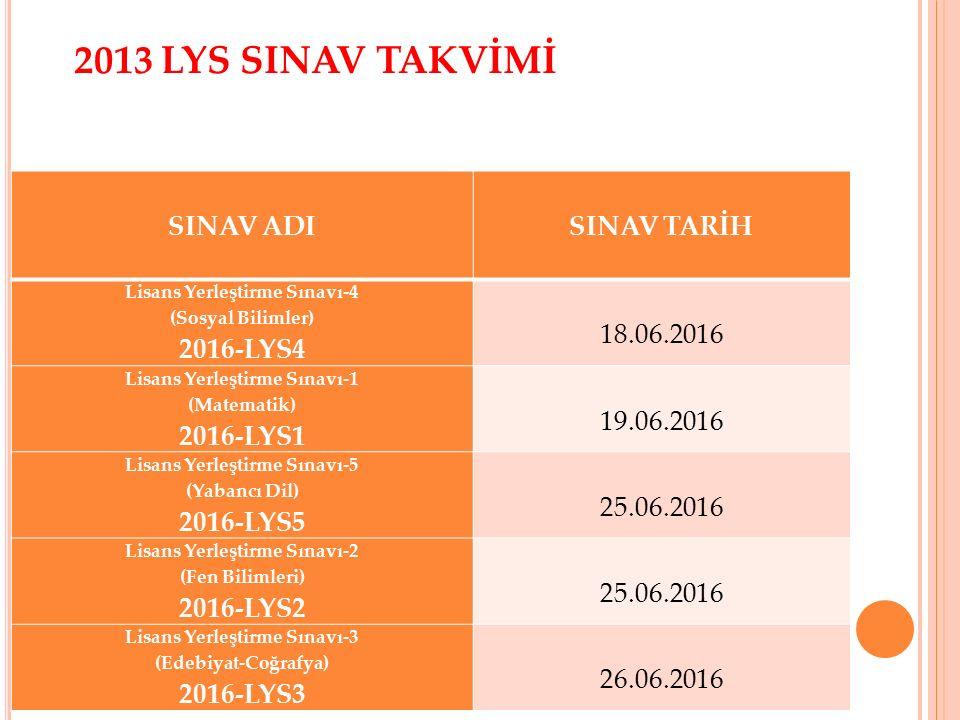 2013 LYS SINAV TAKVİMİ SINAV ADI SINAV TARİH 2016-LYS4 18.06.2016