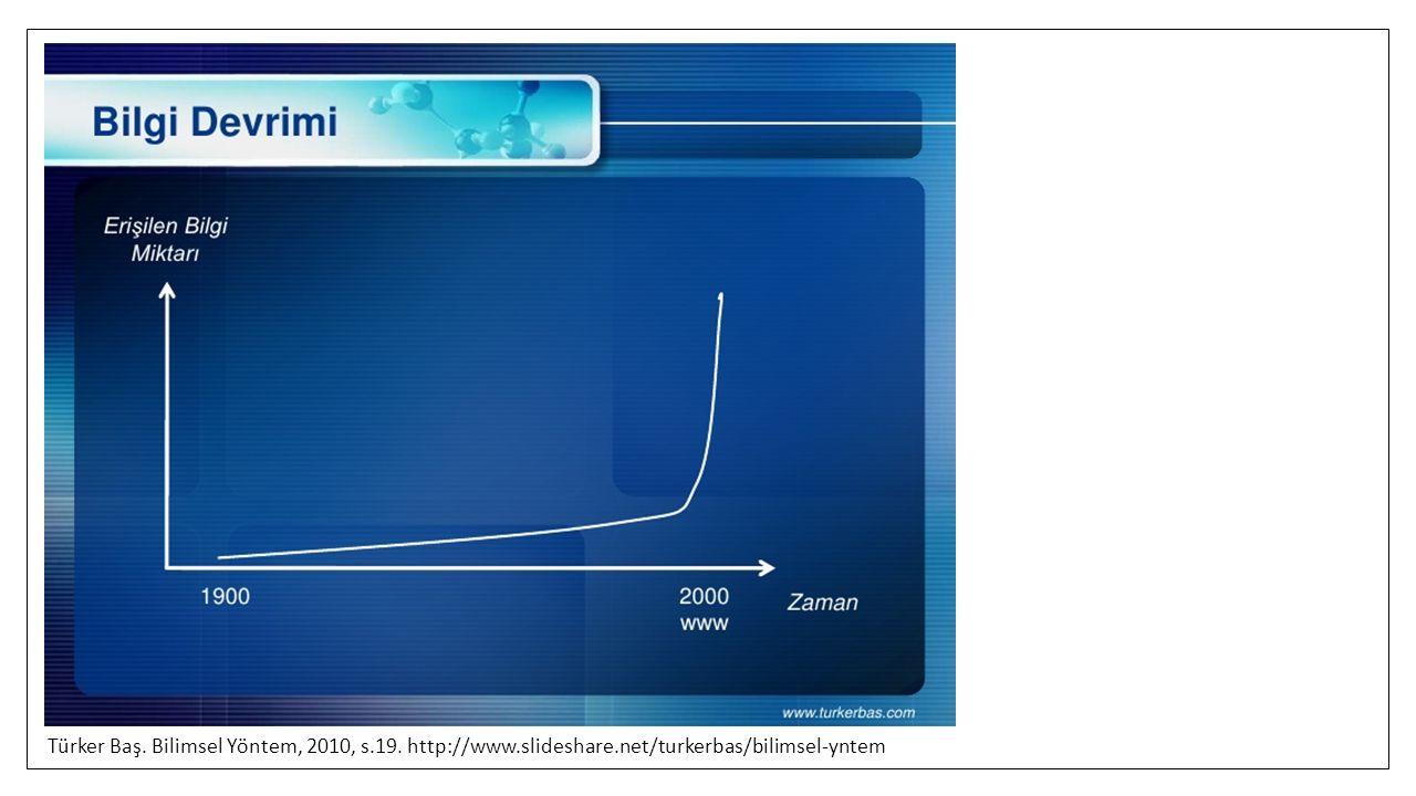 Türker Baş. Bilimsel Yöntem, 2010, s. 19. http://www. slideshare