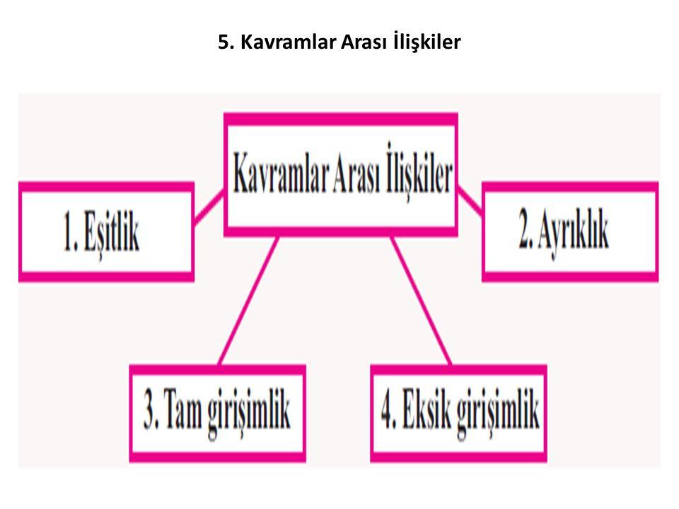 5. Kavramlar Arası İlişkiler