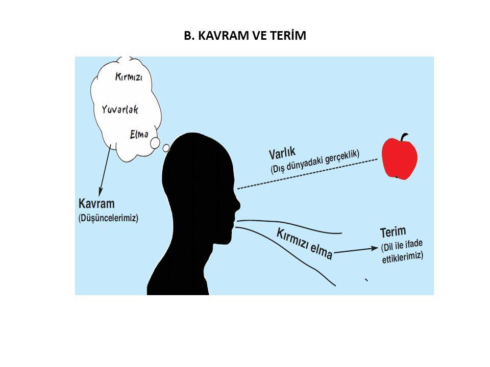 B. KAVRAM VE TERİM