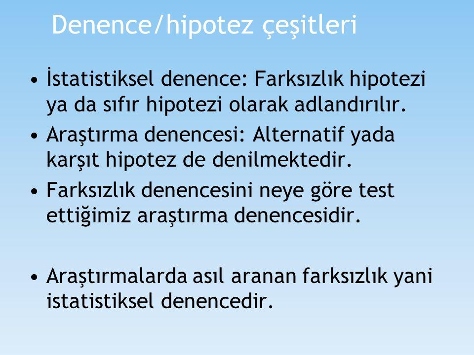 Denence/hipotez çeşitleri