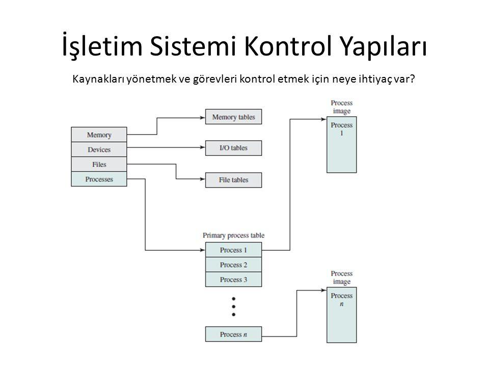 İşletim Sistemi Kontrol Yapıları