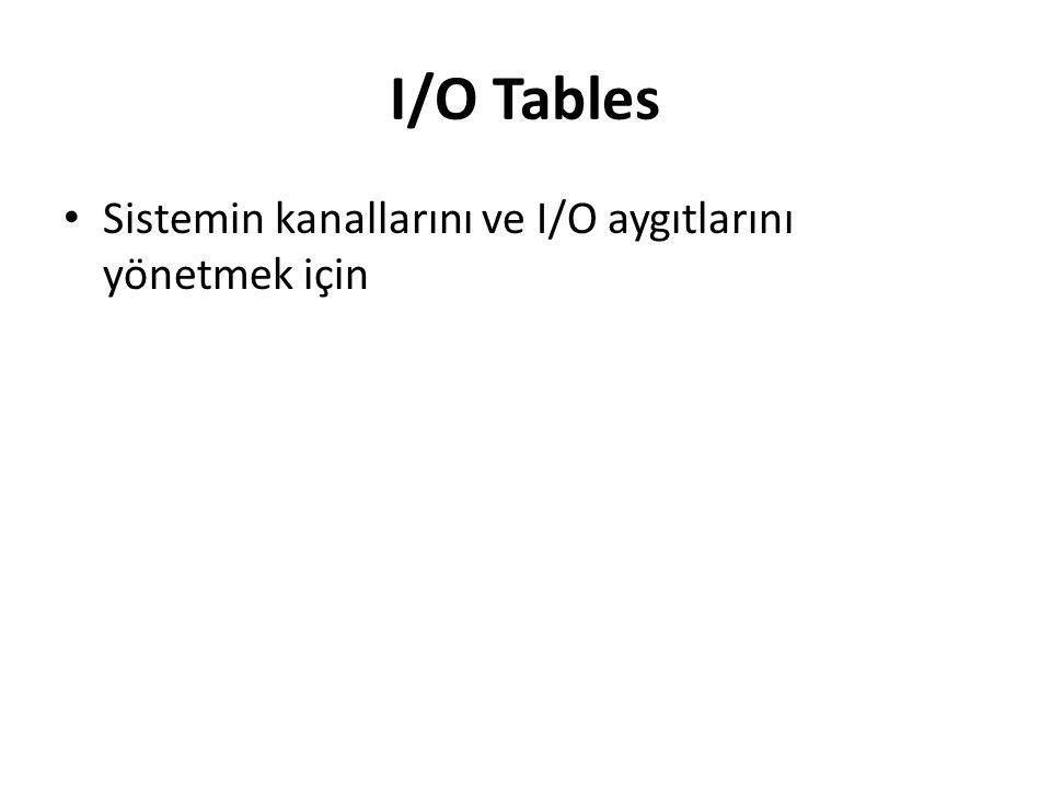 I/O Tables Sistemin kanallarını ve I/O aygıtlarını yönetmek için