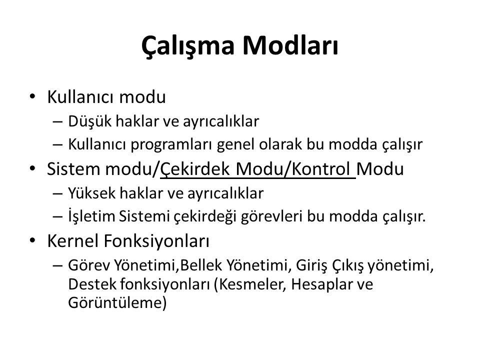 Çalışma Modları Kullanıcı modu Sistem modu/Çekirdek Modu/Kontrol Modu