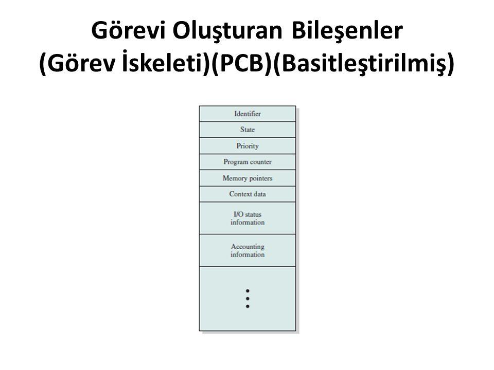 Görevi Oluşturan Bileşenler (Görev İskeleti)(PCB)(Basitleştirilmiş)