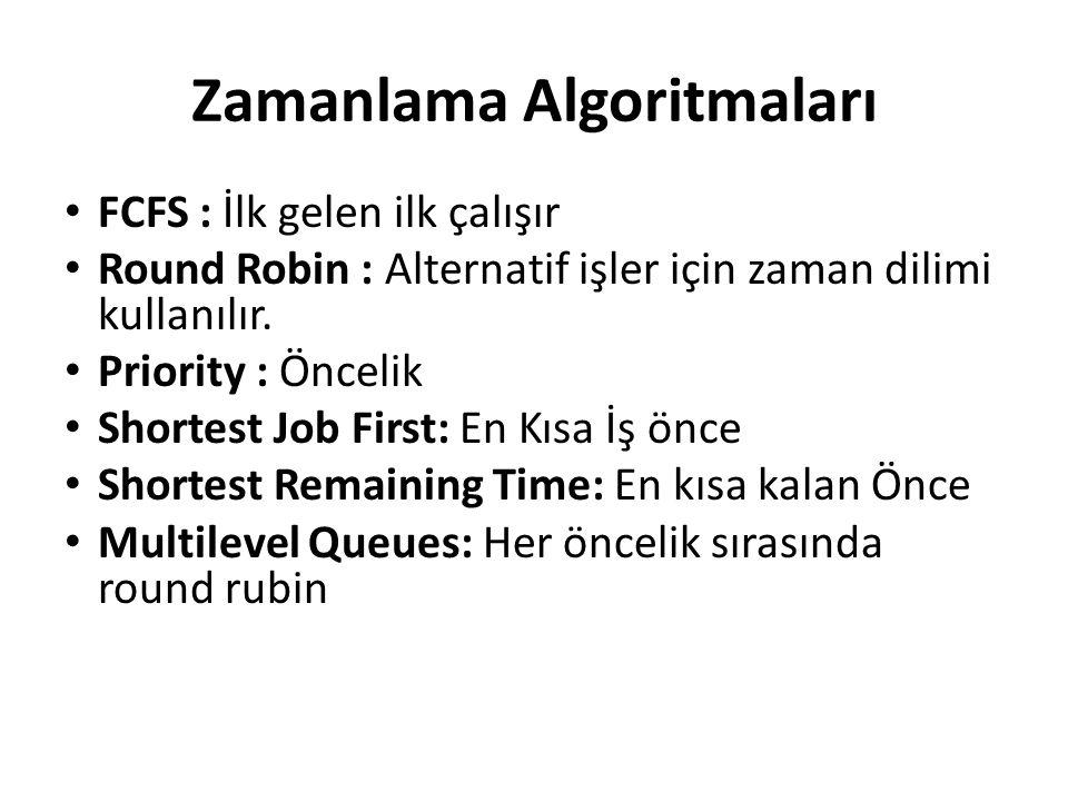 Zamanlama Algoritmaları