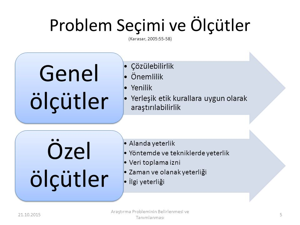 Problem Seçimi ve Ölçütler (Karasar, 2005:55-58)