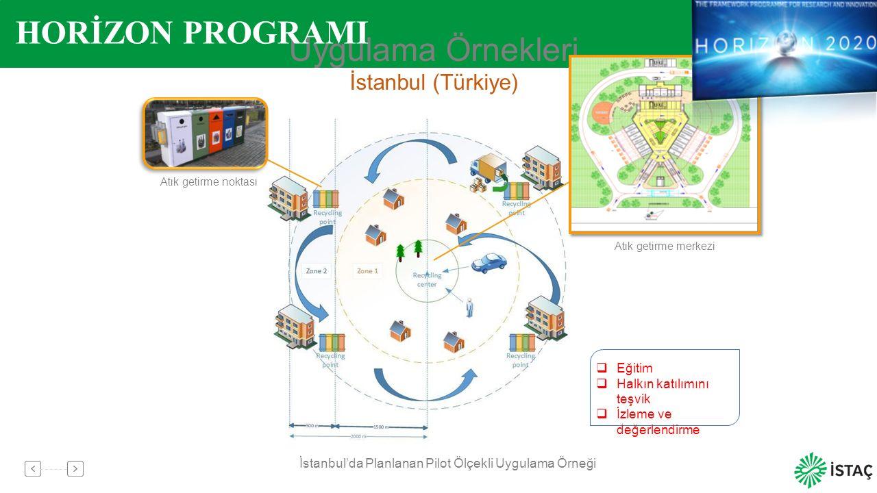 HORİZON PROGRAMI Uygulama Örnekleri İstanbul (Türkiye) Eğitim