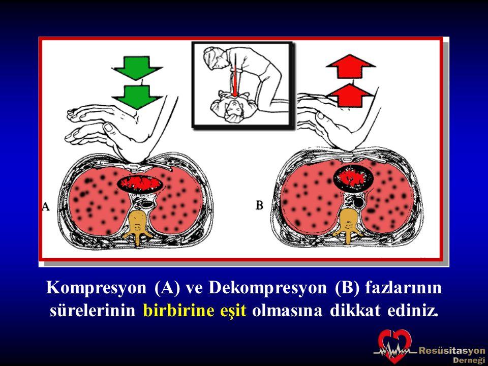 Kompresyon (A) ve Dekompresyon (B) fazlarının