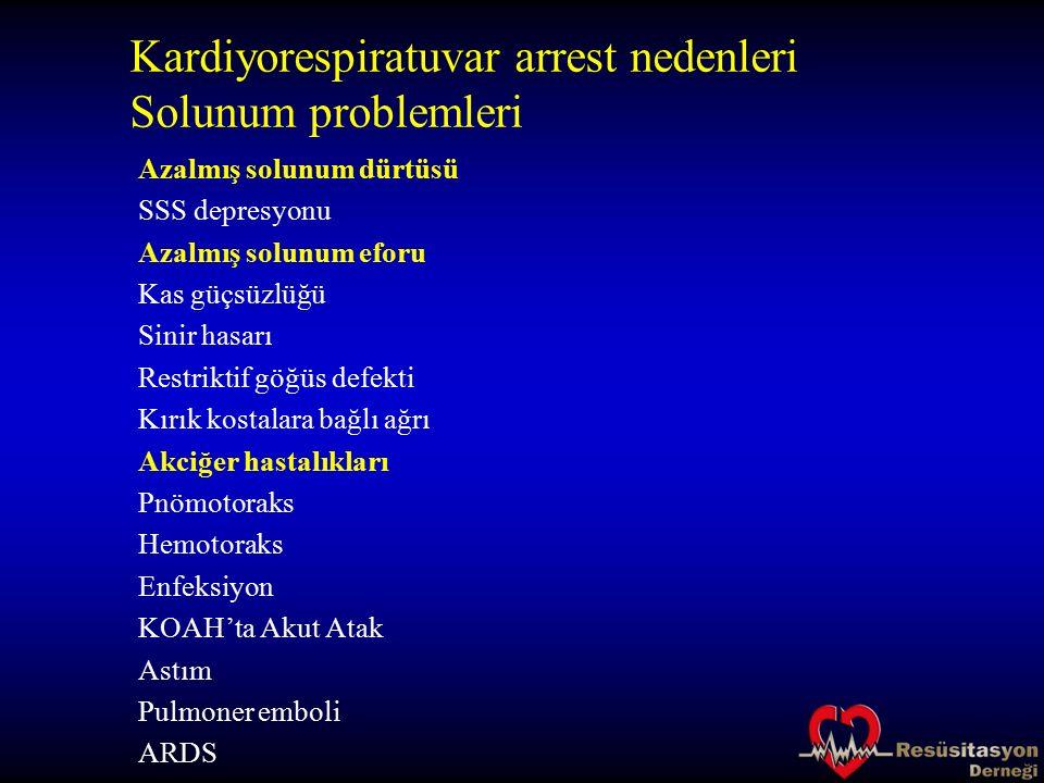 Kardiyorespiratuvar arrest nedenleri Solunum problemleri