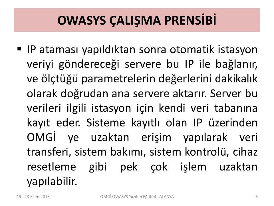 OWASYS ÇALIŞMA PRENSİBİ