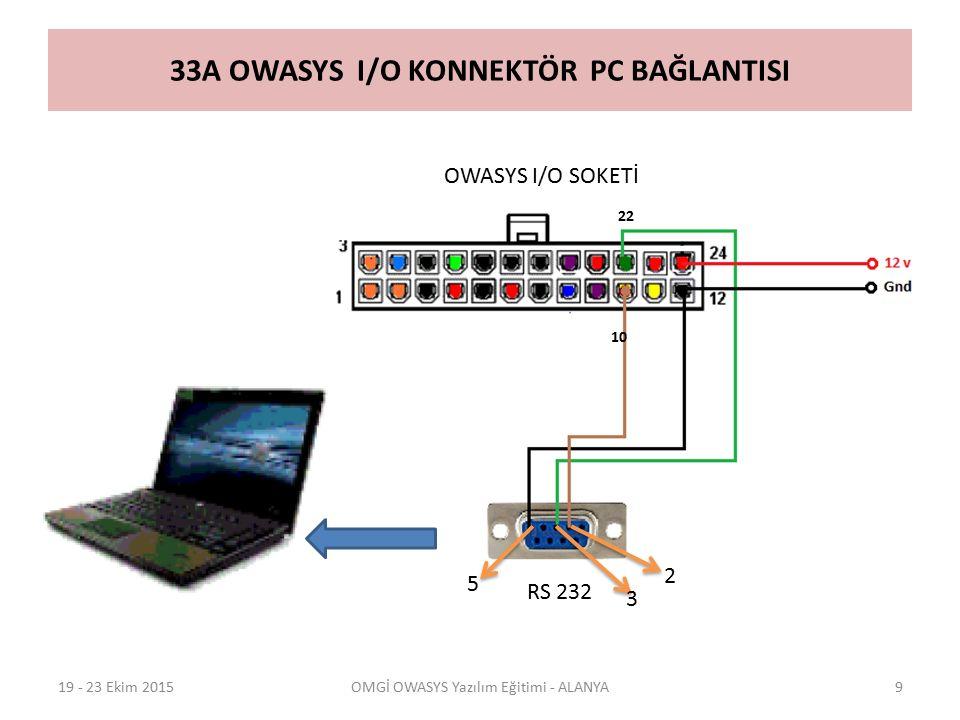 33A OWASYS I/O KONNEKTÖR PC BAĞLANTISI