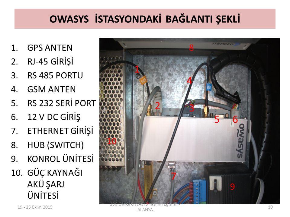 OWASYS İSTASYONDAKİ BAĞLANTI ŞEKLİ