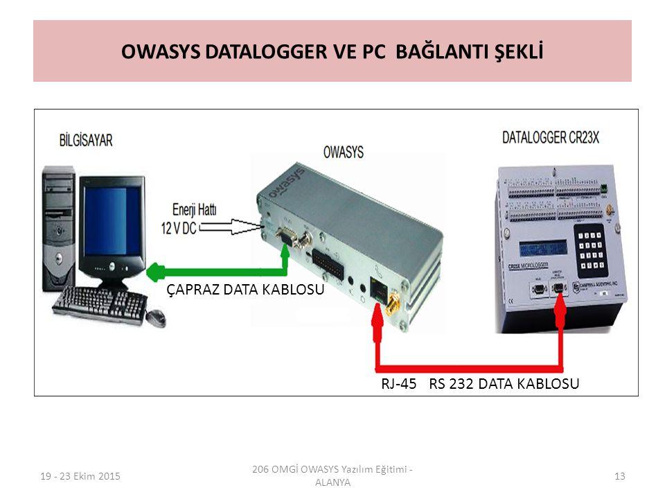 OWASYS DATALOGGER VE PC BAĞLANTI ŞEKLİ