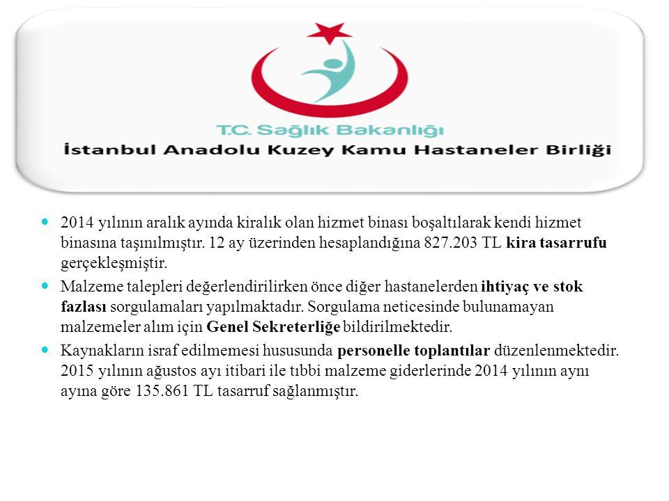 Kurumsal Hastanelerimiz Hasta Okulu Basında Birlik İletişim/Ulaşım Healthcarist Lansmanı İstanbul un Küresel Sağlık Turizmi Markası Dünya ile Buluştu Ümraniye Kadın ve Çocuk Hastalıkları Eğitim ve Araştırma Hastanesi Ümraniye Kadın ve Çocuk Hastalıkları Eğitim ve Araştırma Hastanesi Hizmete Başlıyor En iyi Araştırma İkincilik Ödülü Fatih Sultan Mehmet Eğitim ve Araştırma Hastanesi Otoloji - Nörootoloji konulu En iyi Araştırma İkincilik Ödülü nü almaya hak Kazanmıştır.